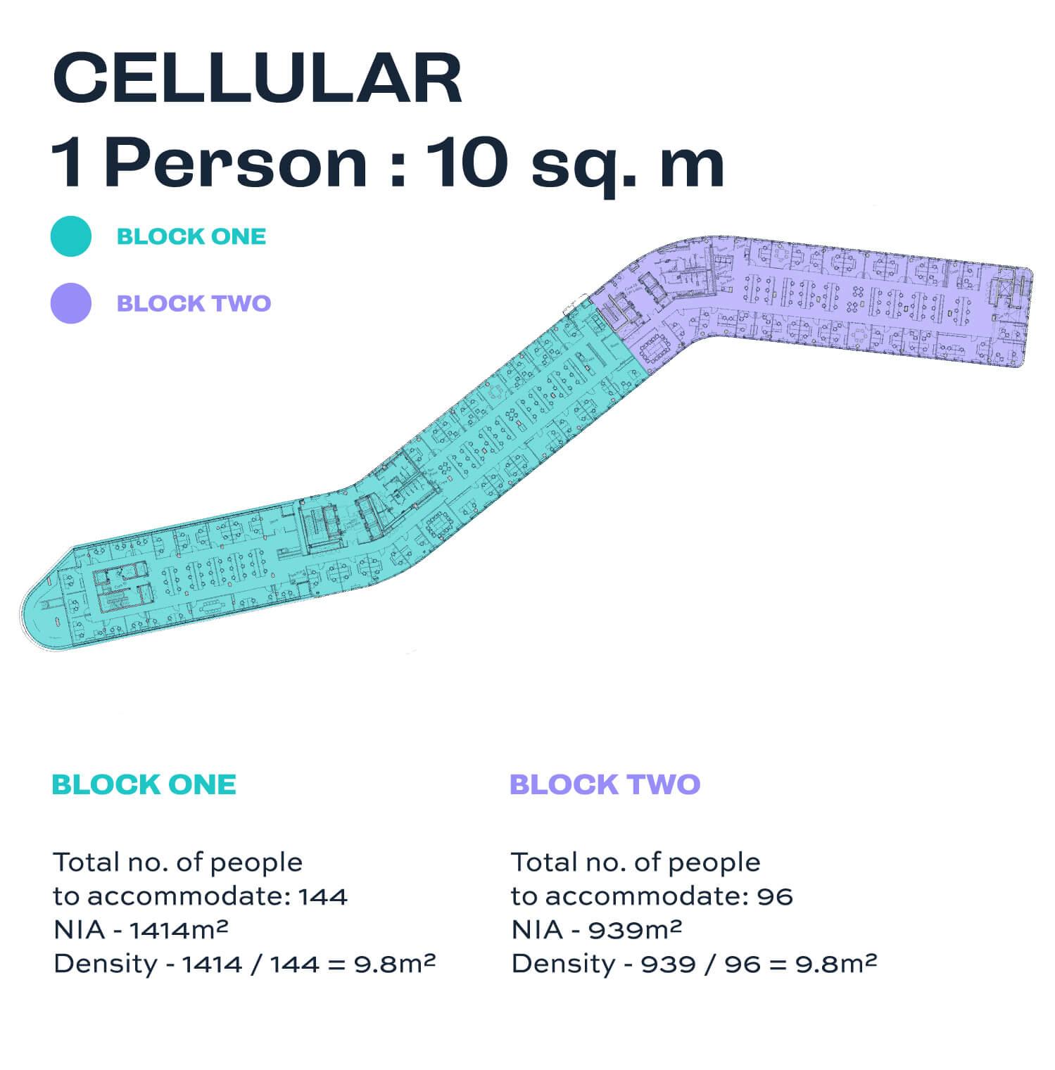 The Seamark Building Dublin Open Plan Cellular